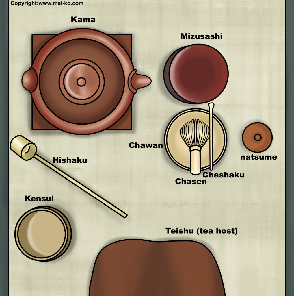 What Makes the Tea Ceremony Utensils Unique?