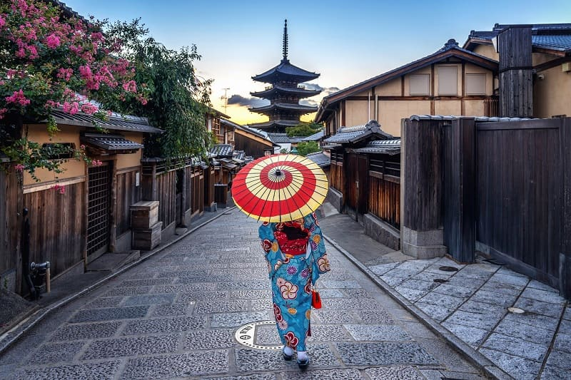 Best Spots For Kimono Photography In Kyoto